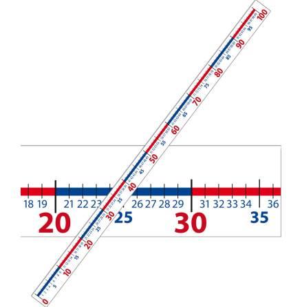 Tallinje 0-100, väggmodell stor 310 cm - 7762-410-3