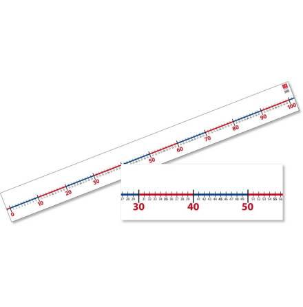Tallinje 0 - 100, väggmodell 200 cm - 7762-406-6