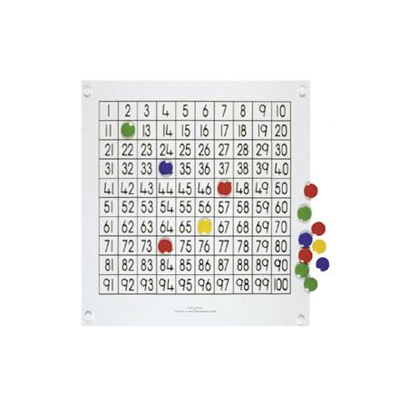 Hundratavlor för whiteboard - 7762-633-6