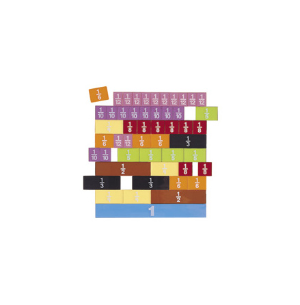 Bråkstavar genomskinliga - 7762-675-6