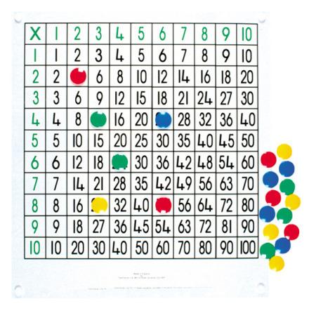 Multiplikationstavla för whiteboard - 7762-637-4